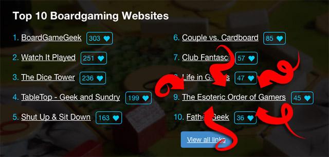 Boardgamelinks